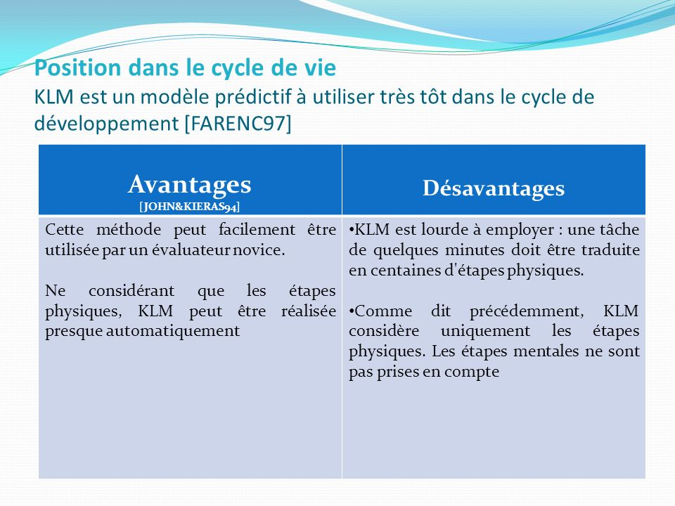 Position dans le cycle de vie KLM est un modèle prédictif à utiliser très tôt dans le cycle de développement [FARENC97]